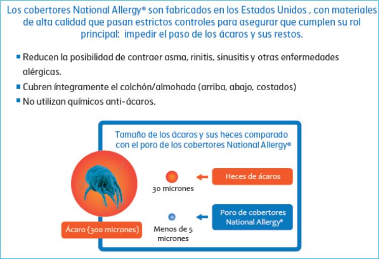 Poros National Allergy vs. tamaño ácaros